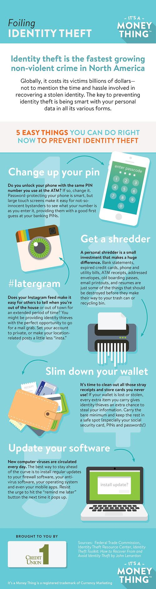 Infographic_Foiling_Identity_Theft