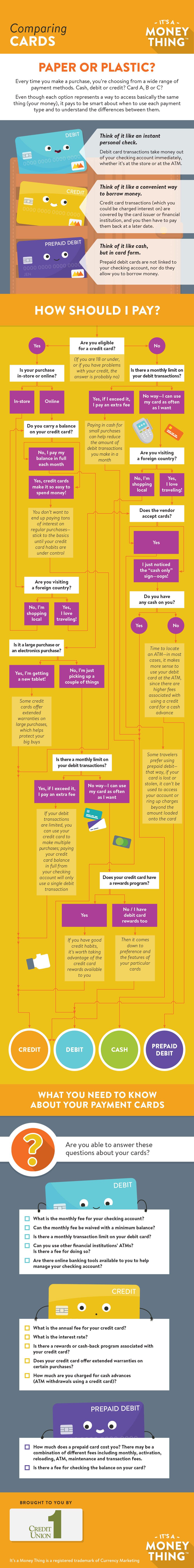 Infographic_Debit_Versus_Credit.jpg