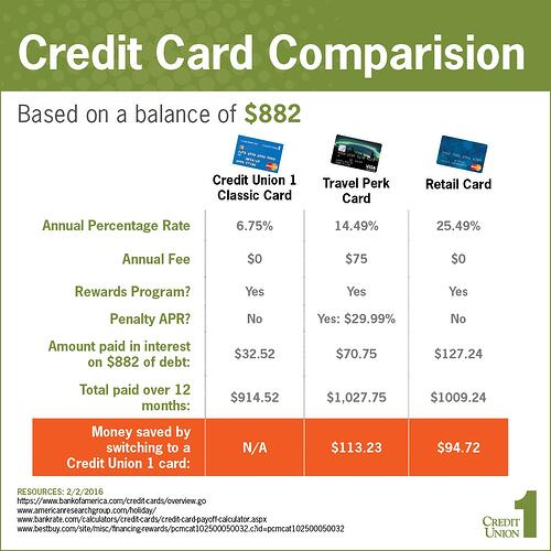 CU1_Credit_Card_Comparison.jpg